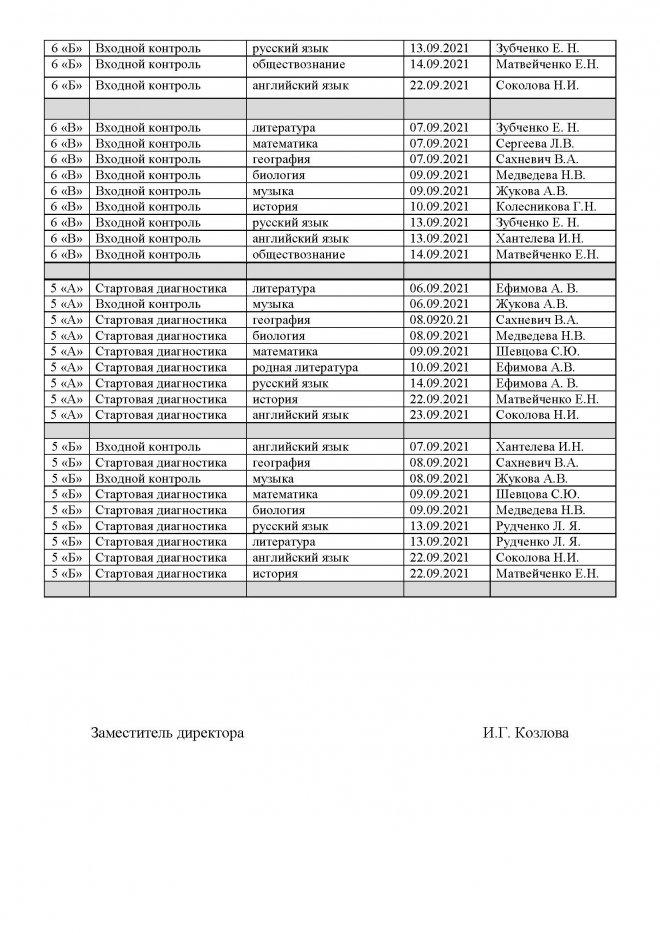 _ОЦЕНОЧНЫХ_ПРОЦЕДУР_21-22_уч.г._Страница_4.jpg
