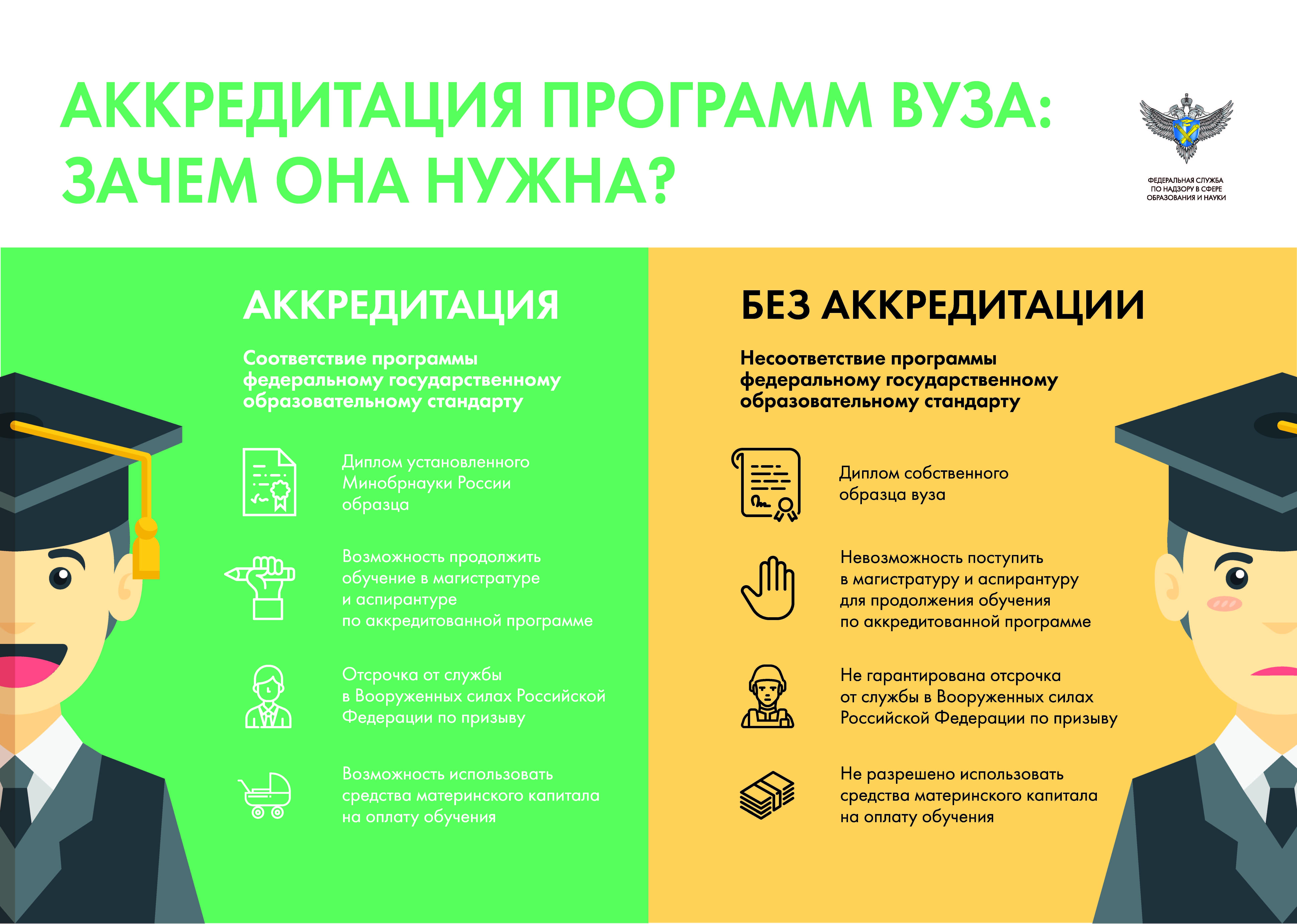 Akkreditatsiya_programm_vuza._Zachem_ona_nuzhna.jpg